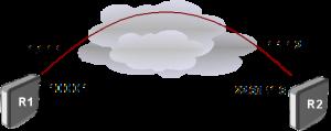 میکروتیک: تانل IPIP در میکروتیک