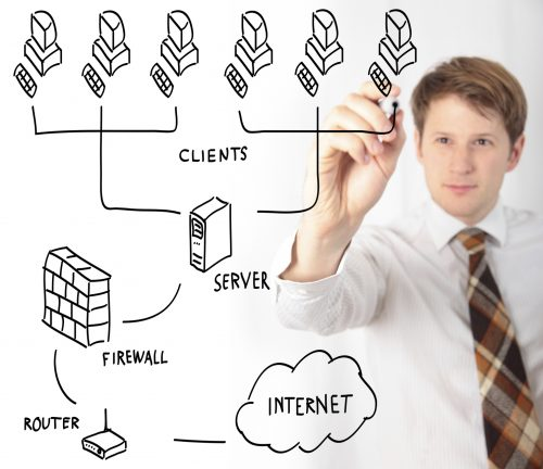 استراتژی طراحی شبکه (بخش اول)