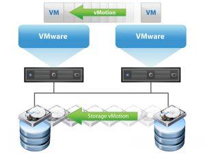 خطای عدم اختصاص حافظه در زمان Storage vMotion