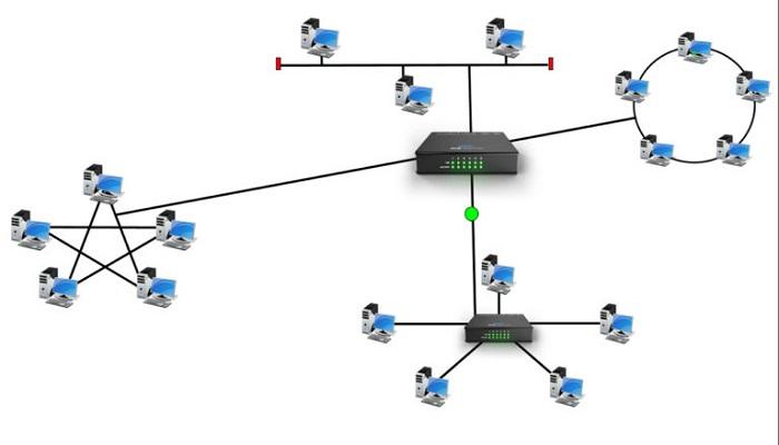 مسیریابی شبکه های کامپیوتری