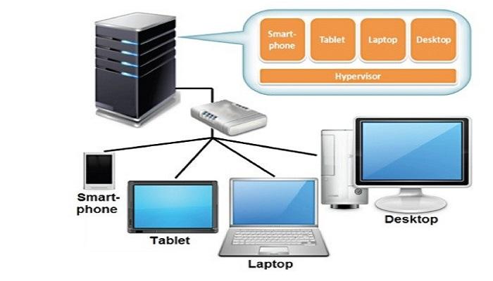 شبکه های مبتنی بر تین کلاینت